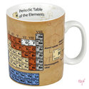 Periodic table of the elements Mugs of knowledge